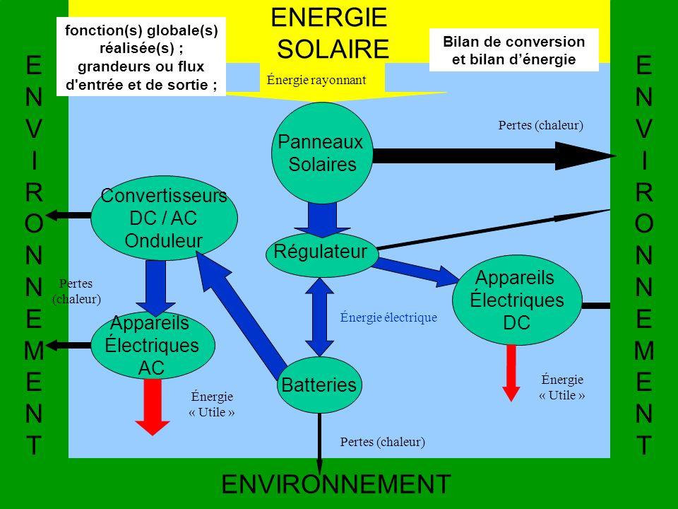 Bilan de conversion et bilan d'énergie