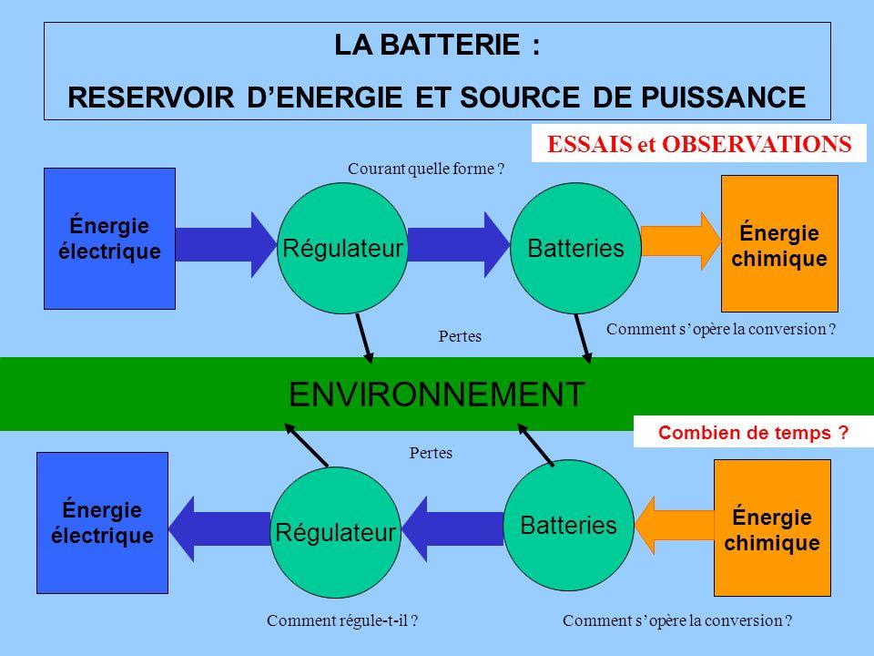 RESERVOIR D'ENERGIE ET SOURCE DE PUISSANCE ESSAIS et OBSERVATIONS