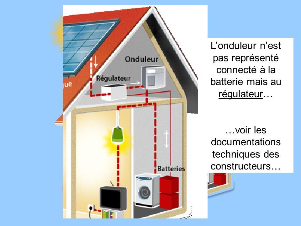 …voir les documentations techniques des constructeurs…