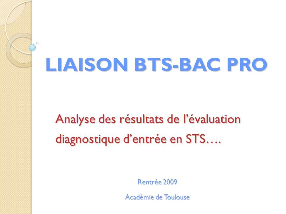LIAISON BTS-BAC PRO Analyse des résultats de l'évaluation