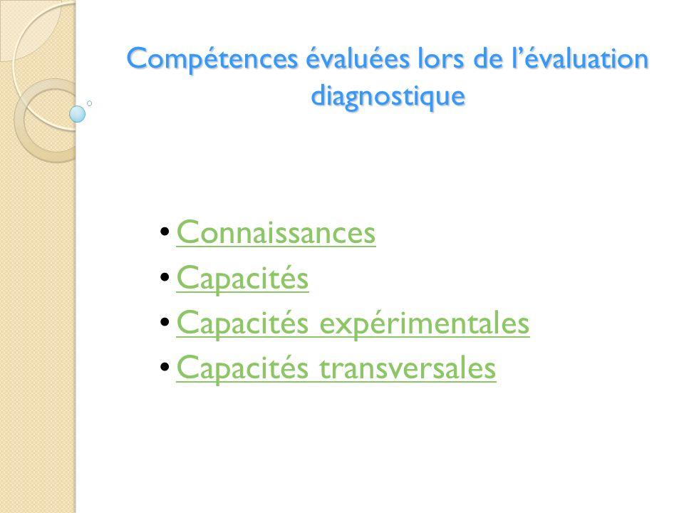 Compétences évaluées lors de l'évaluation diagnostique