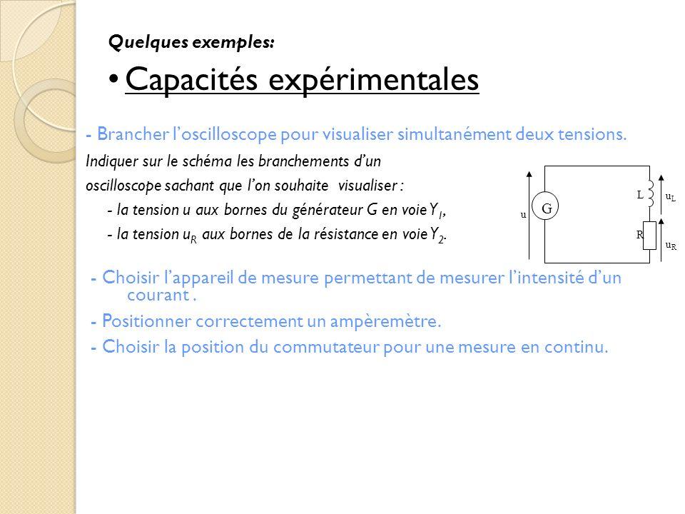 Capacités expérimentales