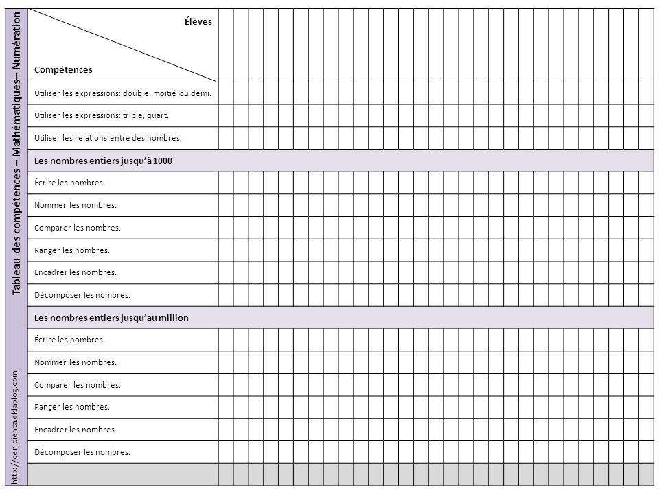 Tableau des compétences – Mathématiques– Numération