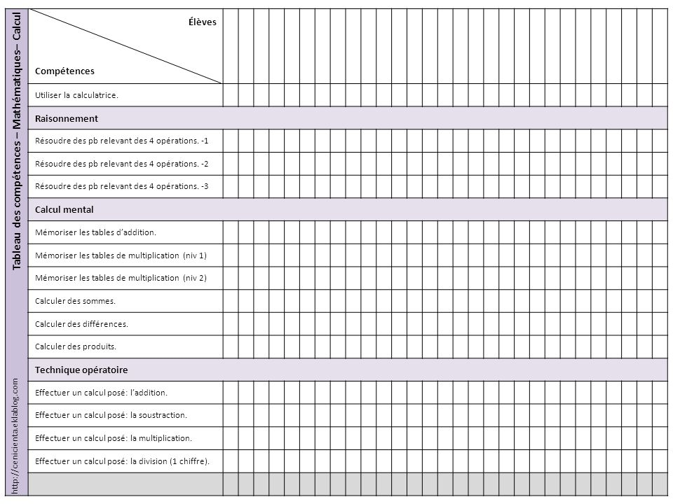 Tableau des compétences – Mathématiques– Calcul