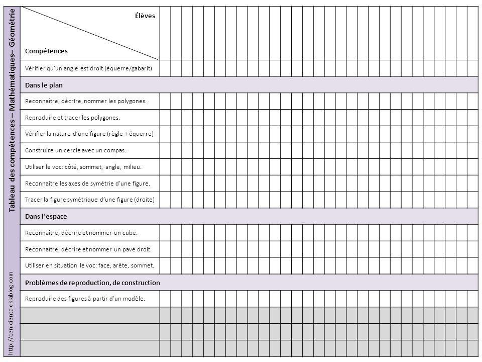 Tableau des compétences – Mathématiques– Géométrie