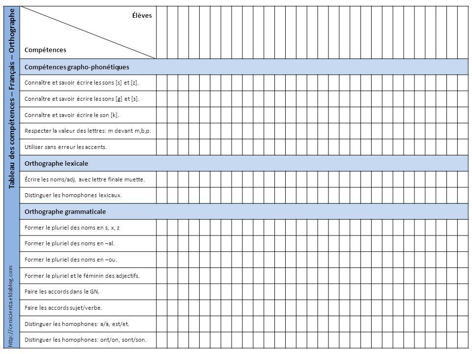 Tableau des compétences – Français – Orthographe