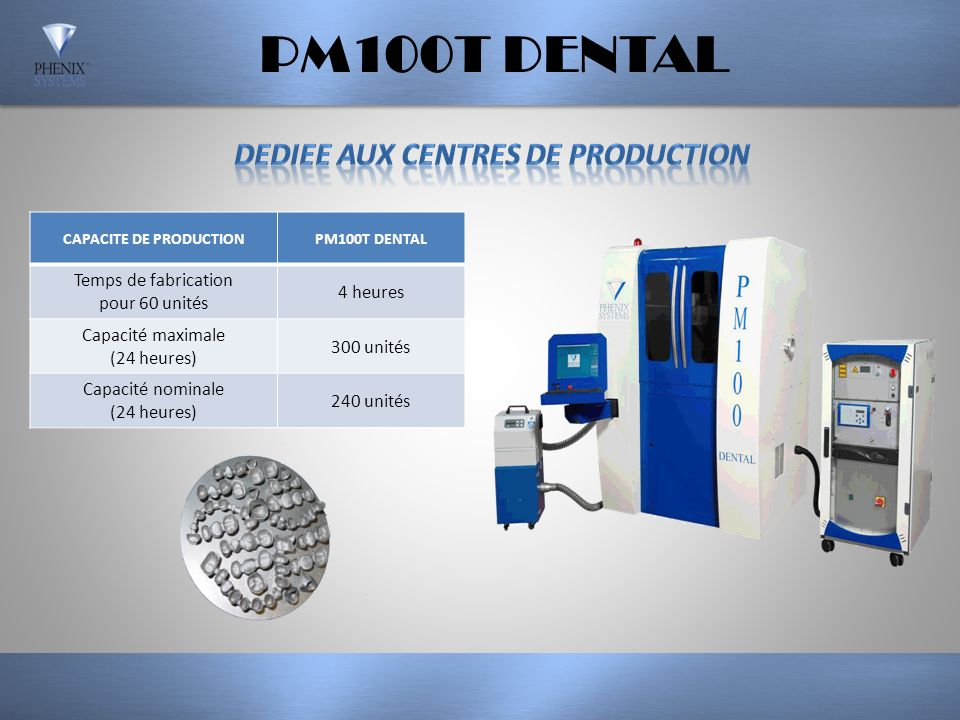 CAPACITE DE PRODUCTION