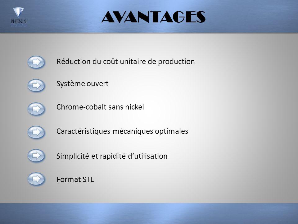 AVANTAGES Réduction du coût unitaire de production Système ouvert