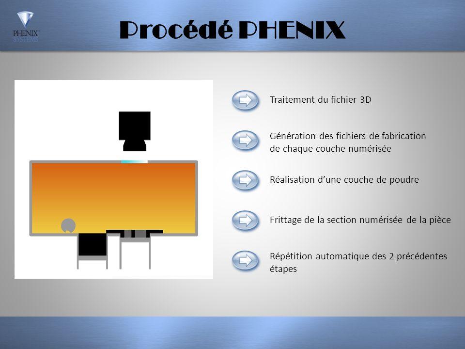 Procédé PHENIX Traitement du fichier 3D