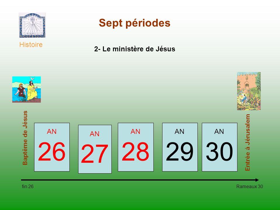 26 28 29 30 27 Sept périodes Histoire 2- Le ministère de Jésus AN AN