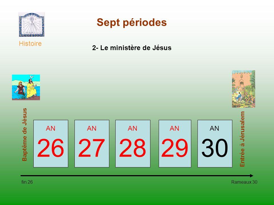 26 27 28 29 30 Sept périodes Histoire 2- Le ministère de Jésus AN AN
