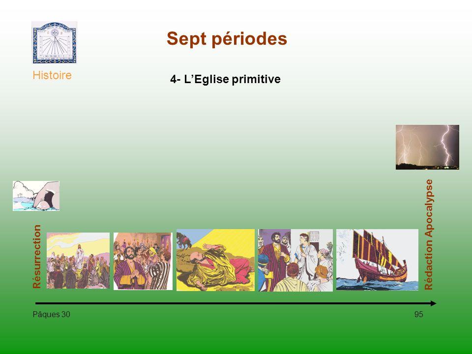 Sept périodes Histoire 4- L'Eglise primitive Rédaction Apocalypse