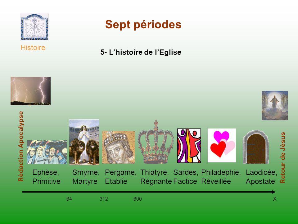 Sept périodes Histoire 5- L'histoire de l'Eglise Smyrne, Martyre