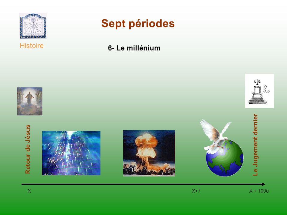 Sept périodes Histoire 6- Le millénium Le Jugement dernier