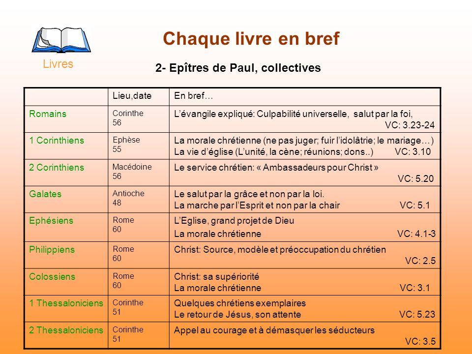 Chaque livre en bref Livres 2- Epîtres de Paul, collectives Lieu,date