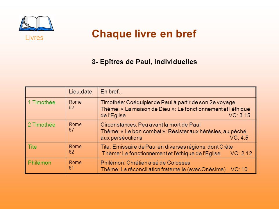 Chaque livre en bref Livres 3- Epîtres de Paul, individuelles