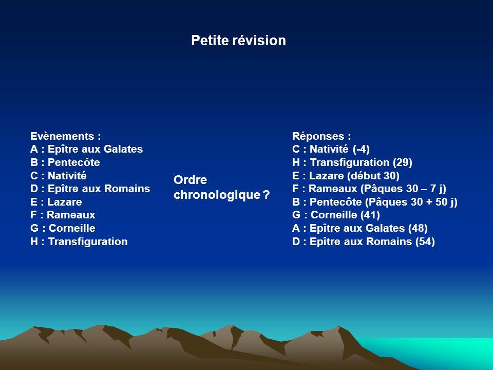 Petite révision Ordre chronologique Evènements :