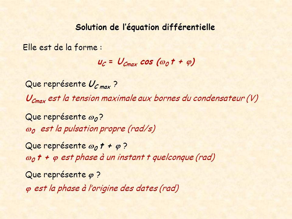 Solution de l'équation différentielle
