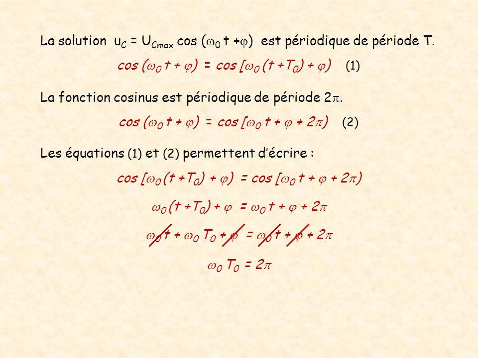 La solution uC = UCmax cos (0 t +) est périodique de période T.