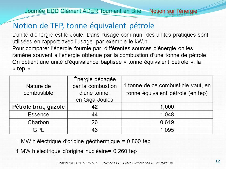 Notion de TEP, tonne équivalent pétrole