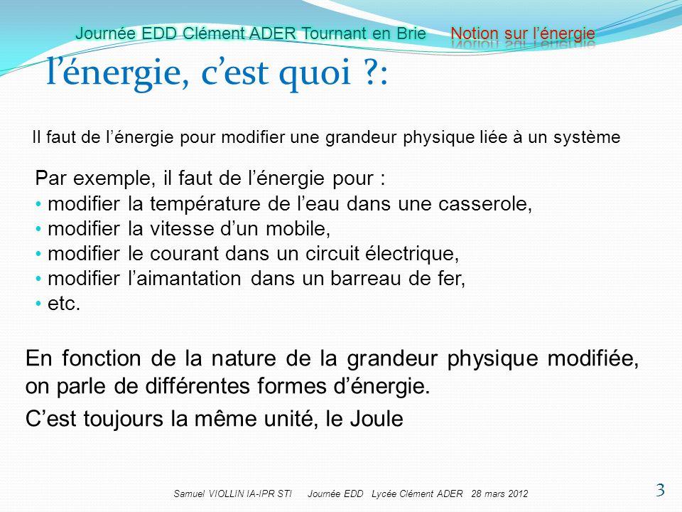 l'énergie, c'est quoi : Il faut de l'énergie pour modifier une grandeur physique liée à un système.