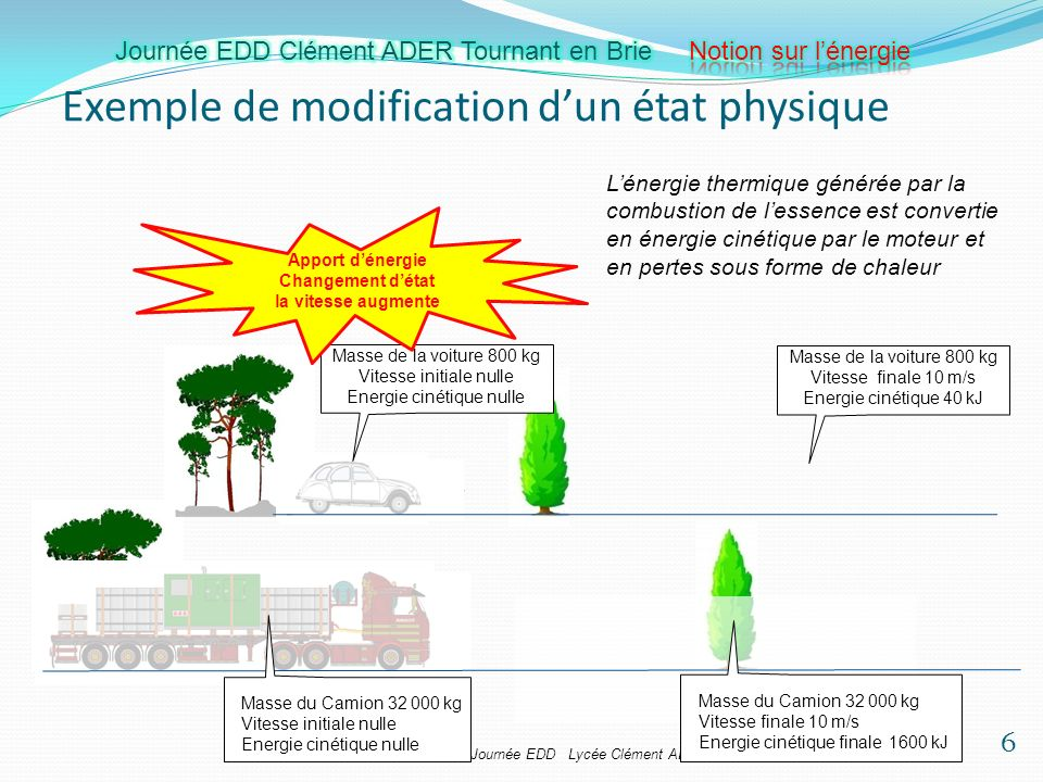 Exemple de modification d'un état physique