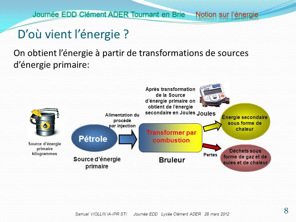 D'où vient l'énergie On obtient l'énergie à partir de transformations de sources d'énergie primaire: