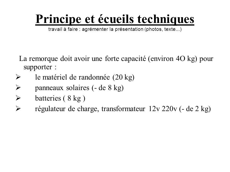 Principe et écueils techniques travail à faire : agrémenter la présentation (photos, texte...)