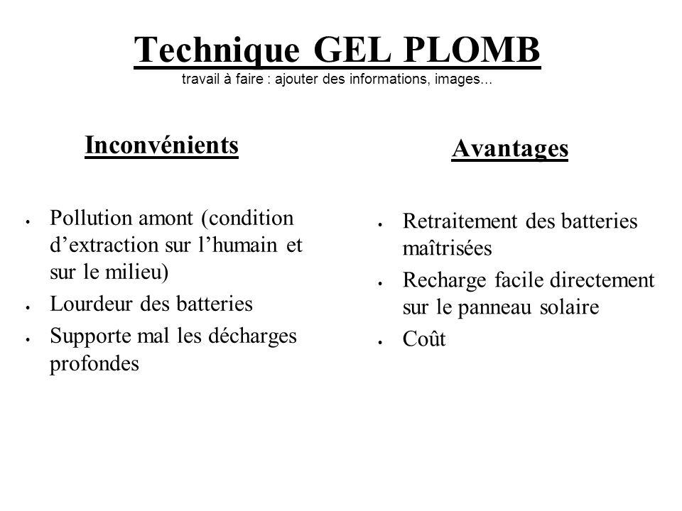 Technique GEL PLOMB travail à faire : ajouter des informations, images...