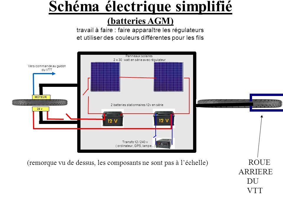 Schéma électrique simplifié (batteries AGM)