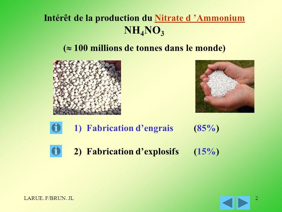 Intérêt de la production du Nitrate d 'Ammonium NH4NO3