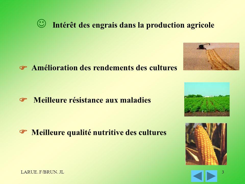 Intérêt des engrais dans la production agricole