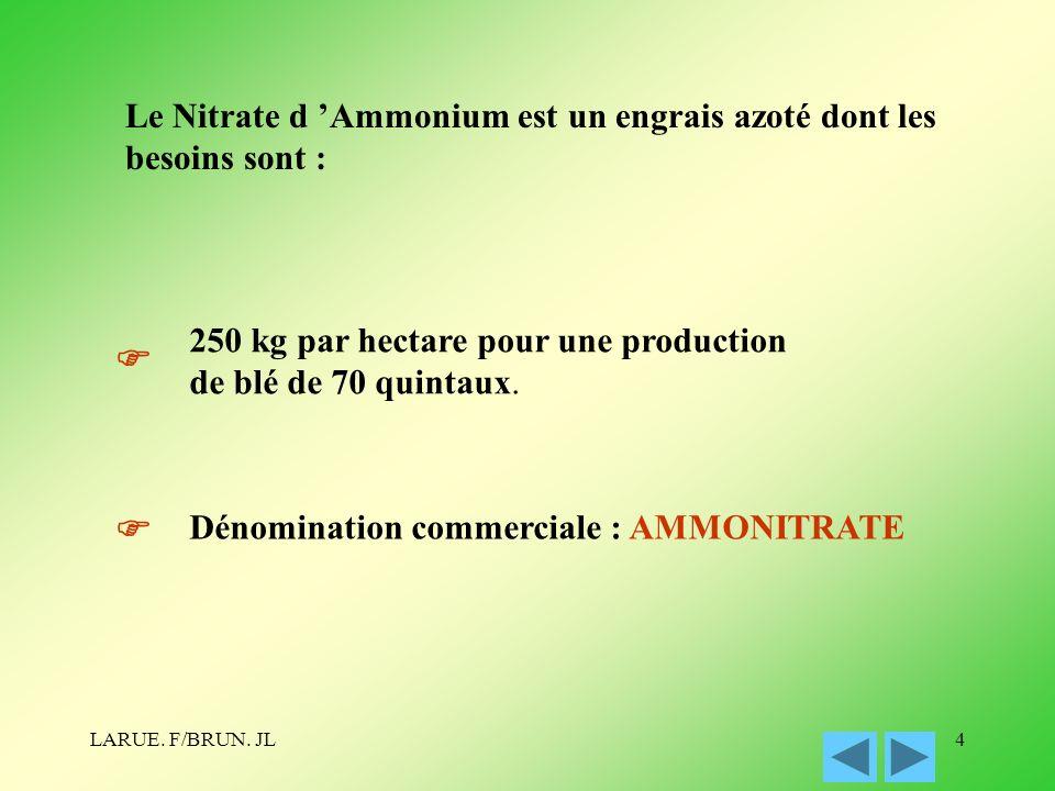 Le Nitrate d 'Ammonium est un engrais azoté dont les besoins sont :