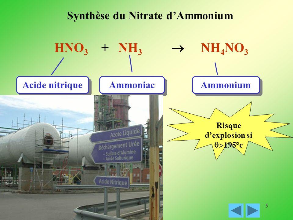 Synthèse du Nitrate d'Ammonium Risque d'explosion si 195°c