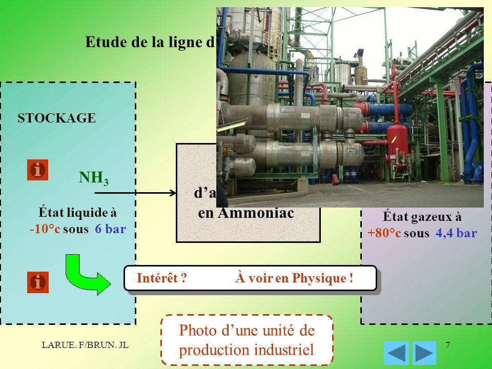 Etude de la ligne d'alimentation en ammoniac