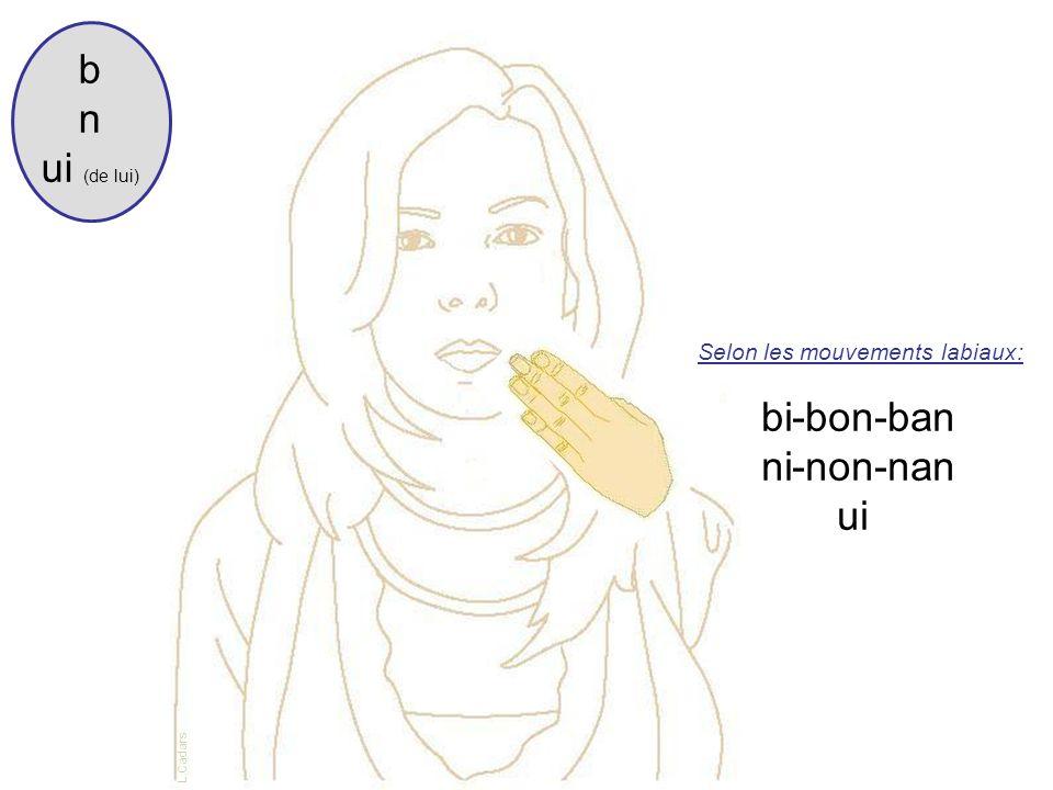 b n ui (de lui) bi-bon-ban ni-non-nan ui Selon les mouvements labiaux: