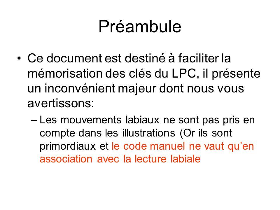 PréambuleCe document est destiné à faciliter la mémorisation des clés du LPC, il présente un inconvénient majeur dont nous vous avertissons: