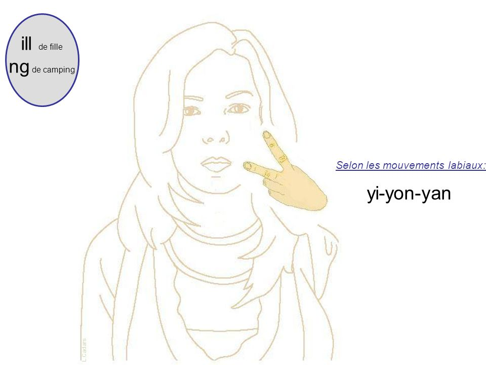 ill de fille ng de camping yi-yon-yan Selon les mouvements labiaux: