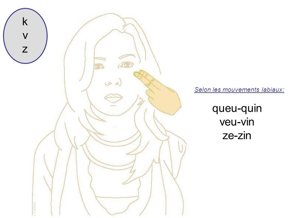 k v z Selon les mouvements labiaux: queu-quin veu-vin ze-zin L.Cadars
