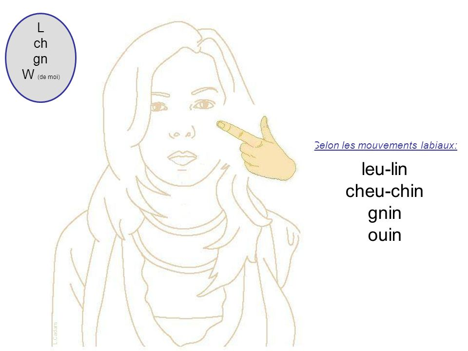 leu-lin cheu-chin gnin ouin L ch gn W (de moi)