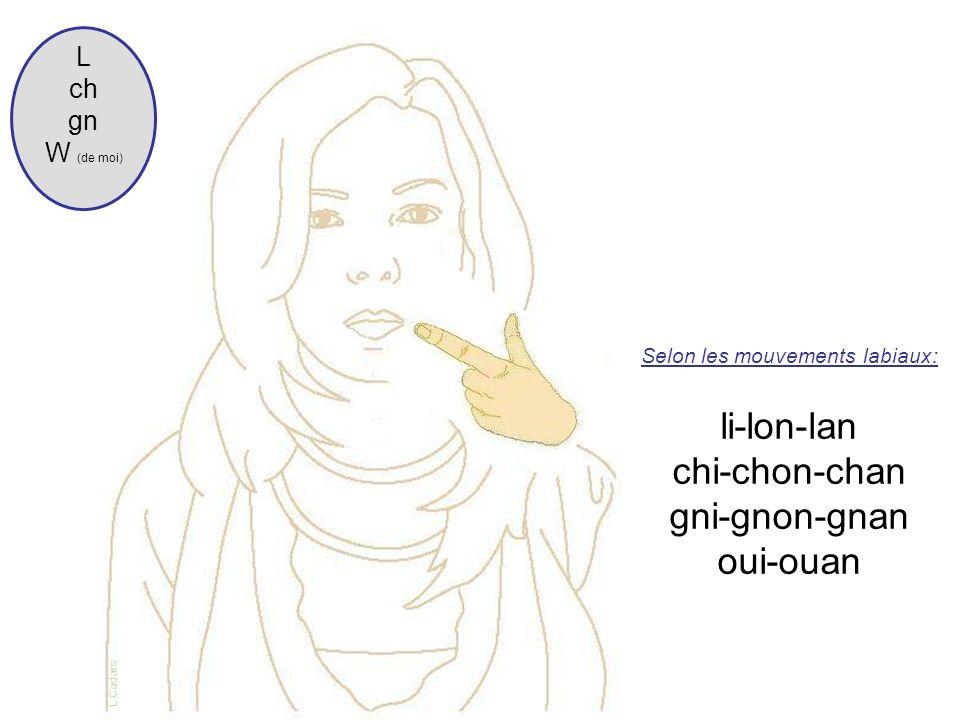 li-lon-lan chi-chon-chan gni-gnon-gnan oui-ouan L ch gn W (de moi)