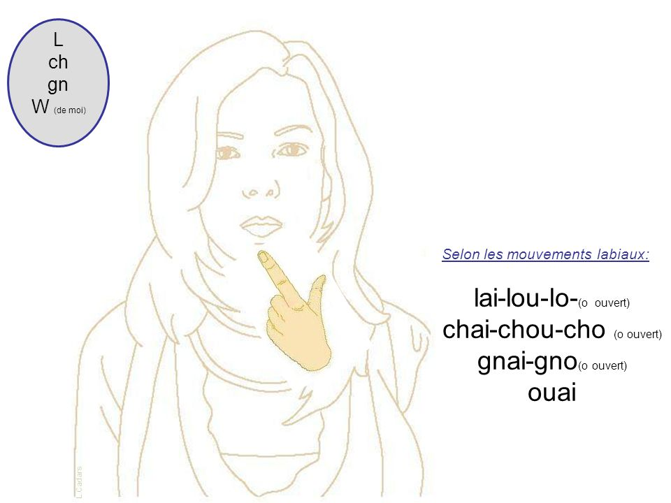 lai-lou-lo-(o ouvert) chai-chou-cho (o ouvert) gnai-gno(o ouvert) ouai