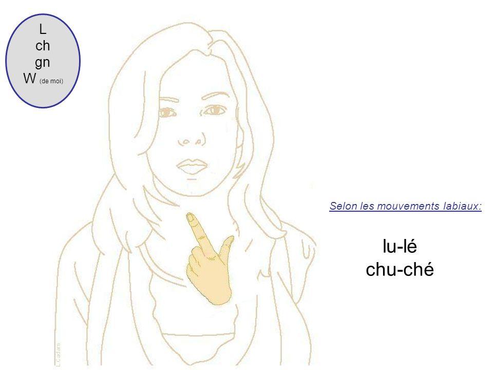 lu-lé chu-ché L ch gn W (de moi) Selon les mouvements labiaux: