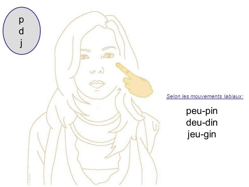p d j Selon les mouvements labiaux: peu-pin deu-din jeu-gin L.Cadars