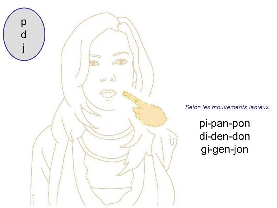 p d j pi-pan-pon di-den-don gi-gen-jon Selon les mouvements labiaux: