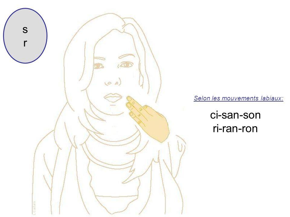 s r Selon les mouvements labiaux: ci-san-son ri-ran-ron L.Cadars