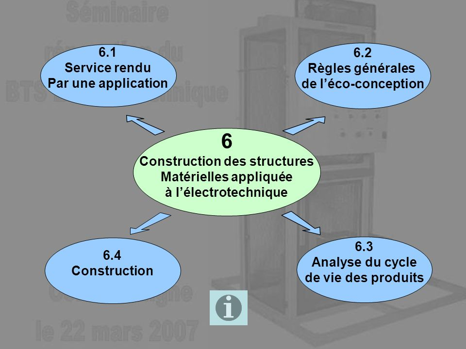 Construction des structures Matérielles appliquée