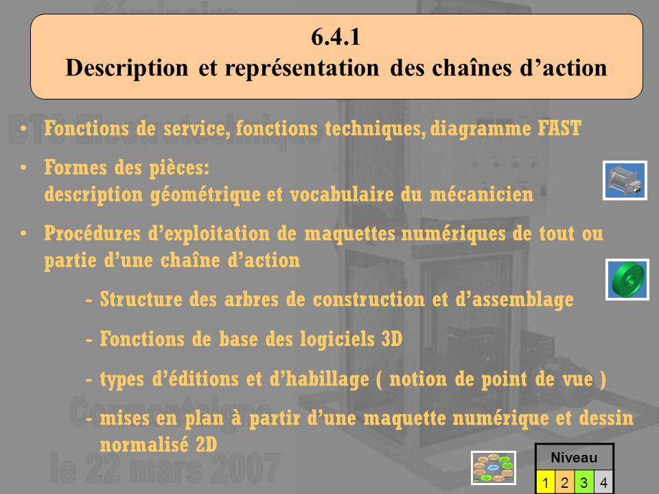 Description et représentation des chaînes d'action