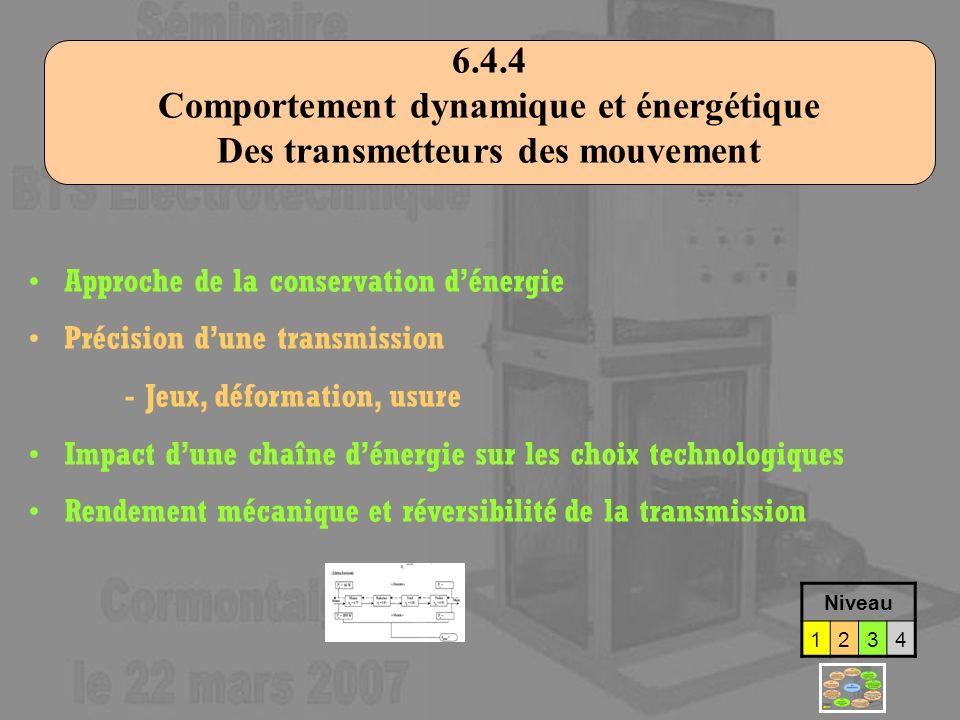 Comportement dynamique et énergétique Des transmetteurs des mouvement