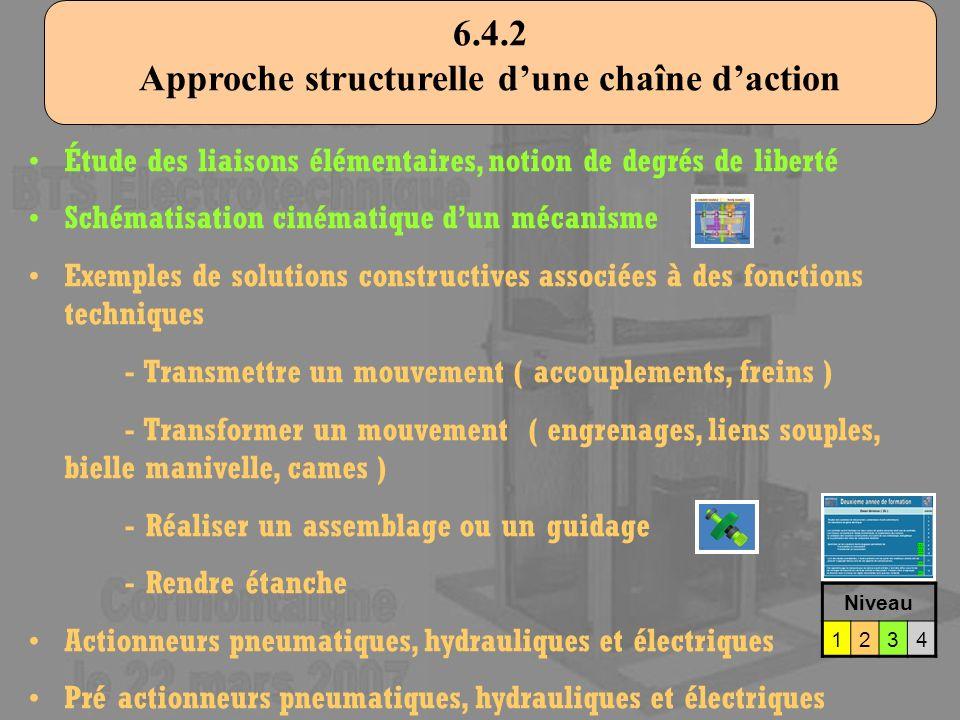 Approche structurelle d'une chaîne d'action